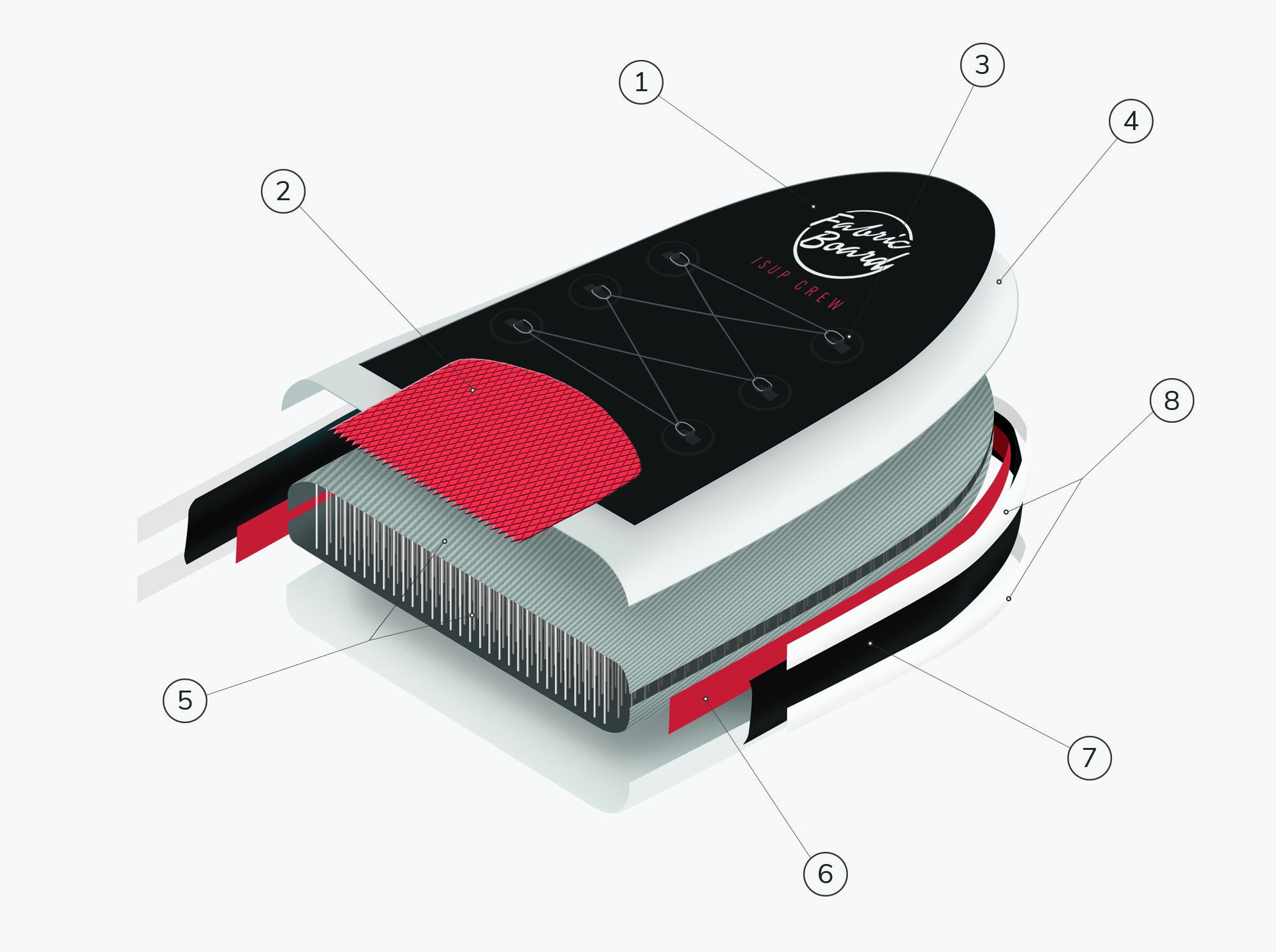 Paddle Surf Gonflable MSL Fusion Supboard Layers Scheme (Couches de surf gonflables MSL Fusion)