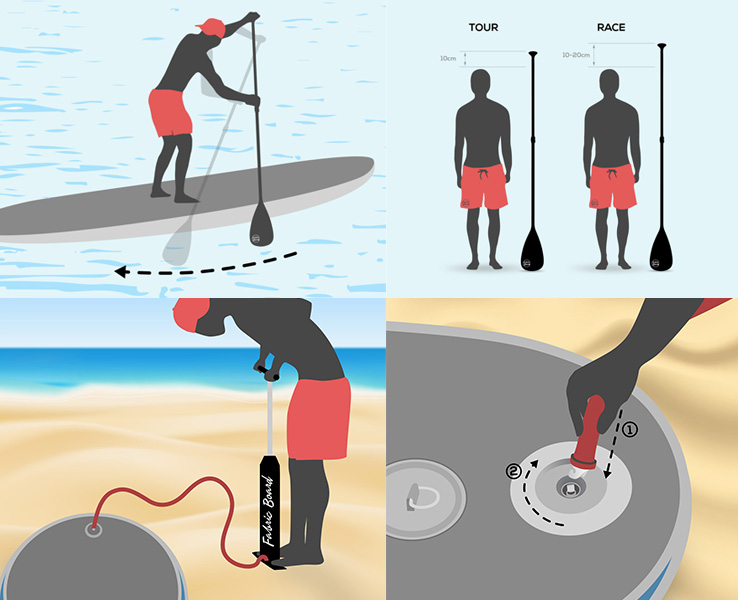 Paddle Surf Board First steps